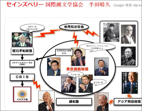 http://tokumei10.blogspot.com/2017/06/fbi.html