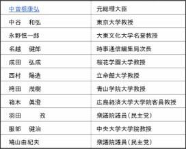 http://www.ceac.jp/j/const3-members.html