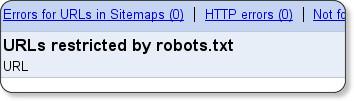 https://www.google.com/webmasters/tools/webcrawlerrors?siteUrl=http%3A%2F%2Fsell-google.co.il%2F&hl=en&sort=2