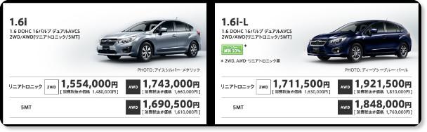 http://www.subaru.jp/impreza/sport/grade/