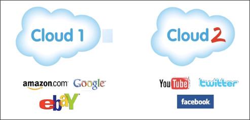 http://www.instapaper.com/m?u=http%3A%2F%2Ftechcrunch.com%2F2010%2F03%2F29%2Fipad-cloud-2%2F