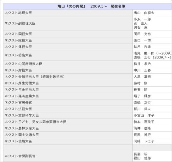http://www.dpj.or.jp/governance/gov/nc13.html