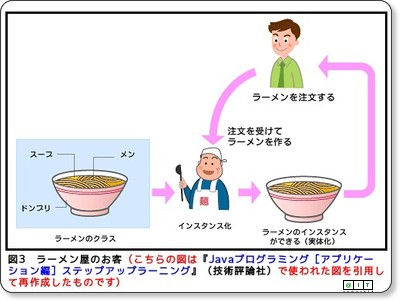 http://www.atmarkit.co.jp/fjava/rensai4/programer11/programer11_2.html