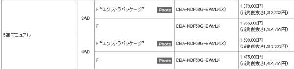 http://toyota.jp/proboxwagon/grade/grade/index.html