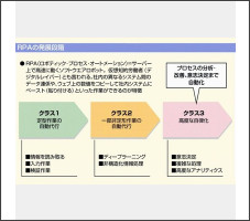 https://headlines.yahoo.co.jp/hl?a=20171204-00010001-nkogyo-ind