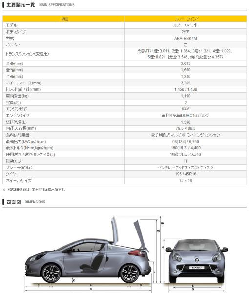 http://www.renault.jp/car_lineup/wind/spec.html