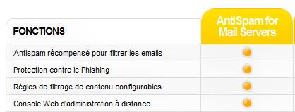 http://www.bitdefender.fr/business/antispam-for-mail-servers.html