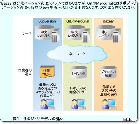 //www.atmarkit.co.jp/fjava/rensai4/devtool20/devtool20_1.html