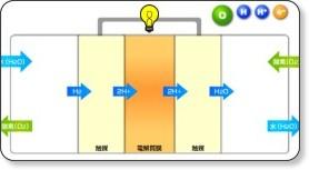 http://www.genepax.co.jp/mechanism/system.html