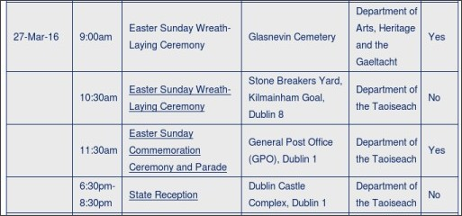 http://www.taoiseach.gov.ie/DOT/eng/Historical_Information/1916_Commemorations/Events/Centenary_Programme_2016_-_List_of_State_Ceremonial_Events.html
