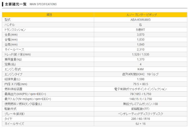 http://www.renault.jp/car_lineup/kangoo_bebop/spec.html
