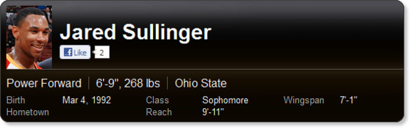http://insider.espn.go.com/nbadraft/results/players/_/id/19544/jared-sullinger