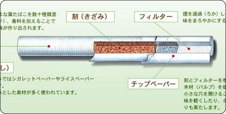 タバコ 増税 対策