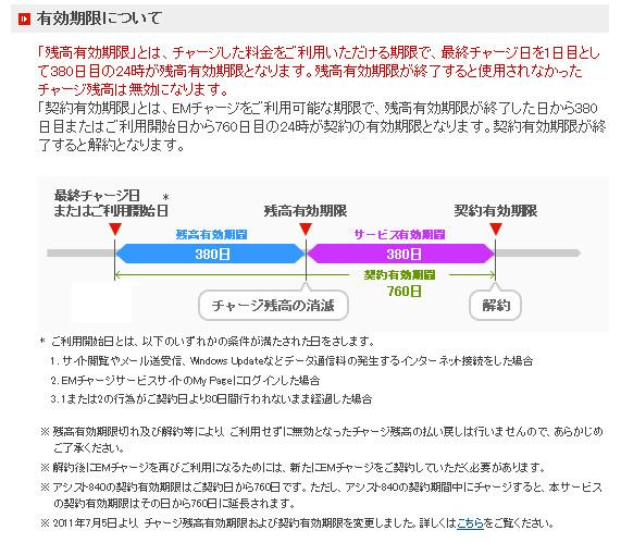 http://emobile.jp/service/emcharge.html