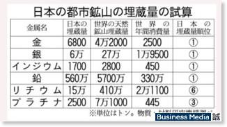 http://bizmakoto.jp/makoto/articles/0806/03/news032.html