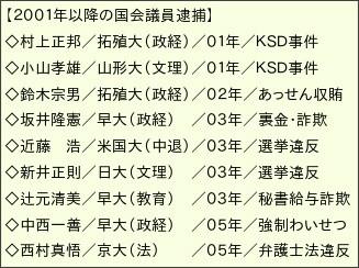 http://www.rui.jp/ruinet.html?i=200&c=600&t=6&k=0&m=204143