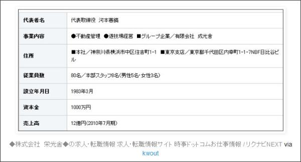 http://tokumei10.blogspot.com/2011/03/blog-post_8146.html
