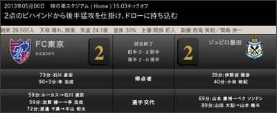 http://www.fctokyo.co.jp/game/index.php?cont=result&gid=2013050604