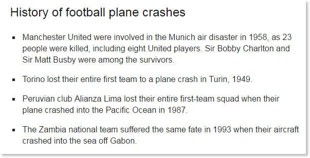 http://www.bbc.com/sport/football/38142966