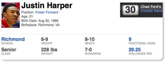 http://insider.espn.go.com/nba/draft/results/players/_/id/19635/justin-harper