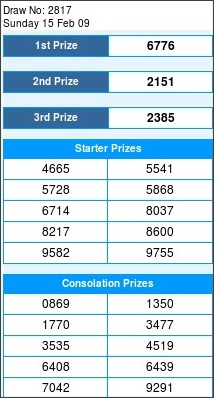 http://www.singaporepools.com.sg/en/lottery/4d_results.html