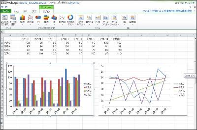 https://public.bay.livefilestore.com/y1p2fk6KRb9nTzRYAtYiQJTXonv2K87BV4793rLc-61nltuLmVU_vcRvTLwFFjhAQkvC0HgV6pJqjf3BgVdcdmt7Q/GoogleDocs_Excel_Graphs.jpg?psid=1