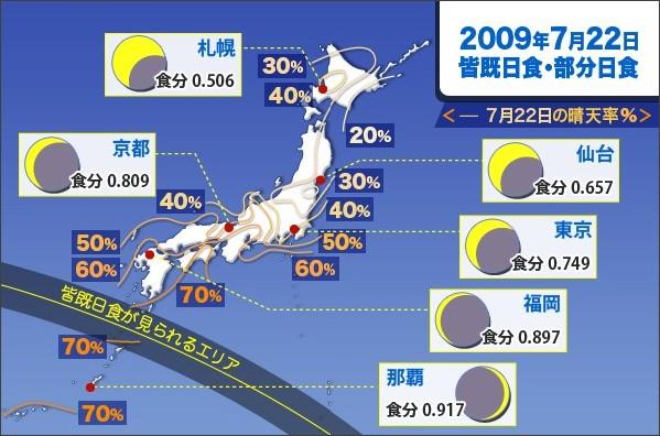 http://tenki.jp/forecast/eclipse