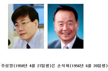 http://bbs2.agora.media.daum.net/gaia/do/kin/read?bbsId=K150&articleId=374101