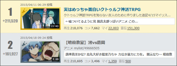 http://www.nicovideo.jp/ranking