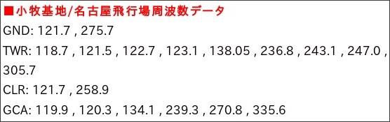 http://flightlevel.publog.jp/archives/43084008.html