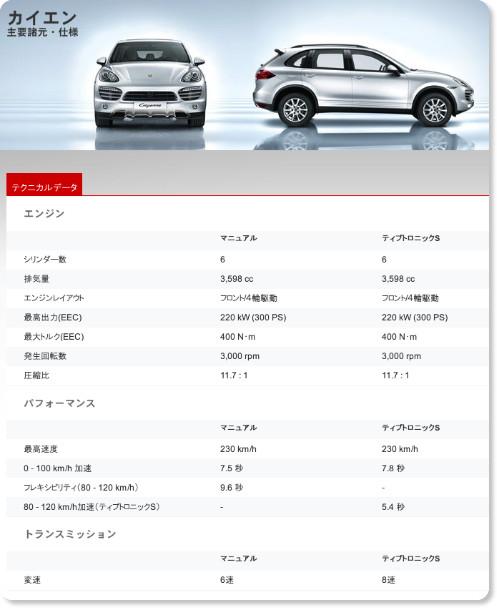 http://www.porsche.com/japan/jp/models/cayenne/cayenne/featuresandspecs/
