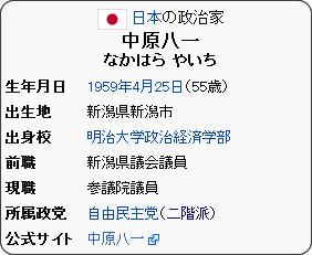 http://ja.wikipedia.org/wiki/%E4%B8%AD%E5%8E%9F%E5%85%AB%E4%B8%80