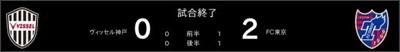 http://www.j-league.or.jp/live/2012/j1/032404.html