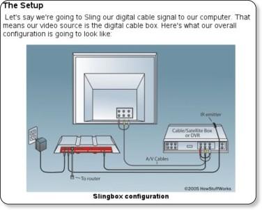 http://electronics.howstuffworks.com/slingbox2.htm