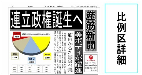 http://www.roundflat.jp/senkyo2013/kaihyou.html