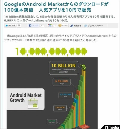 http://www.itmedia.co.jp/promobile/articles/1112/07/news024.html