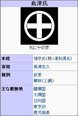 http://ja.wikipedia.org/wiki/%E5%B3%B6%E6%B4%A5%E6%B0%8F