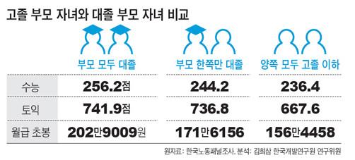 http://news.chosun.com/site/data/html_dir/2010/07/06/2010070600153.html?Dep1=news&Dep2=top&Dep3=top