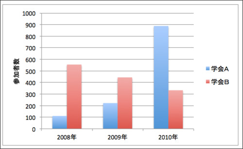 http://tsutawarudesign.web.fc2.com/kakkoyoku2.html