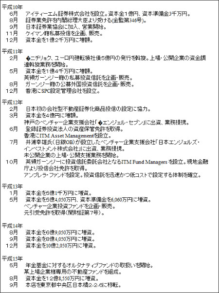 http://web.archive.org/web/20041208083658/http://www.itm.co.jp/profile/page0302.html