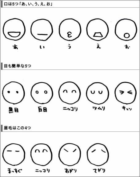 http://tamkaism.com/2015/03/rakugaki100faces/