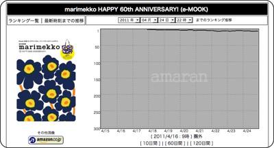 http://www.rankbank.net/amaran/history/?date=11042422&cat=book&asin=479668011X