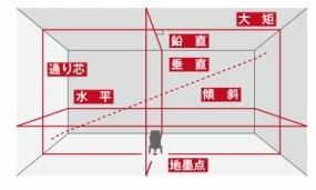 http://www.hitachi-koki.co.jp/powertools/pro/undef/ug25mbcy2/ug25mbcy2.html
