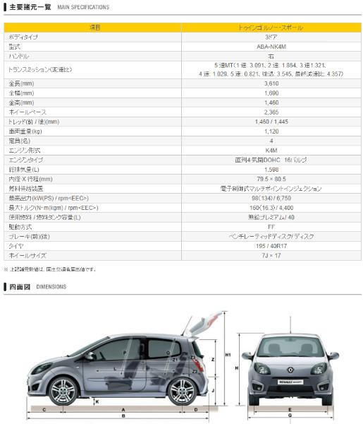 http://www.renault.jp/car_lineup/twingo_s/spec.html