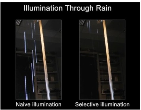 http://jp.autoblog.com/2013/05/05/intel-developing-headlights-that-make-rain-invisible-w-video/