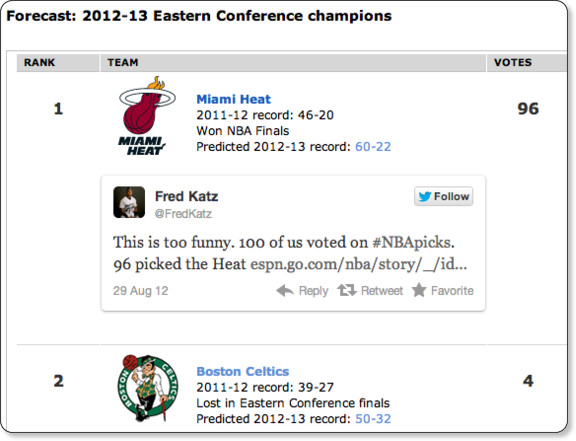 http://espn.go.com/nba/story/_/id/8305695/2012-nba-summer-forecast-eastern-conference-champions