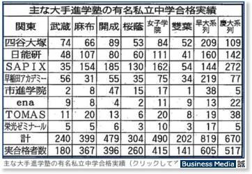 http://bizmakoto.jp/makoto/articles/0903/11/news020.html