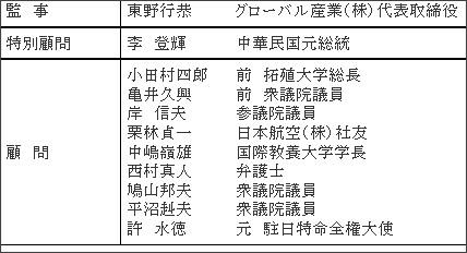 http://www.nikkabunka.jp/brief/member.html