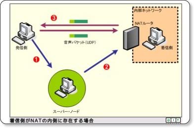 http://www.atmarkit.co.jp/fwin2k/experiments/skype02/skype02_03.html