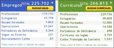 http://www.catho.com.br/